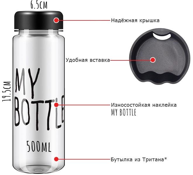 Бутылочка для напитков My bottle